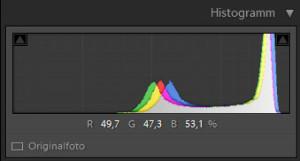 Das Histogramm zum Hitech 0.9 HE. Blau und Rot tanzen aus der Reihe was eben Magenta gibt.