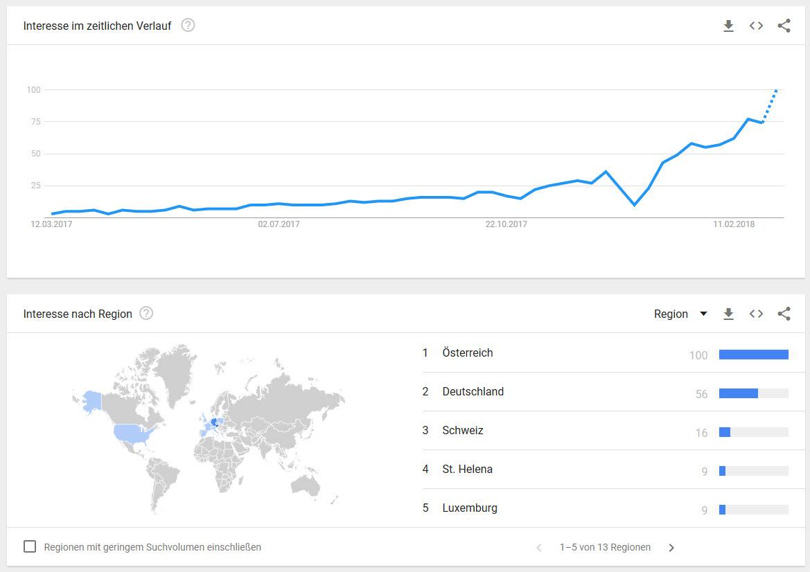 entwicklung der suchanfragen bei google zum begriff dsgvo in den letzten 12 monaten - Einverstandniserklarung Fotos Veroffentlichen Muster